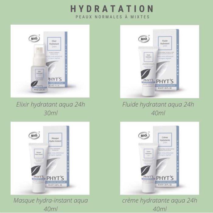 produits hydratants